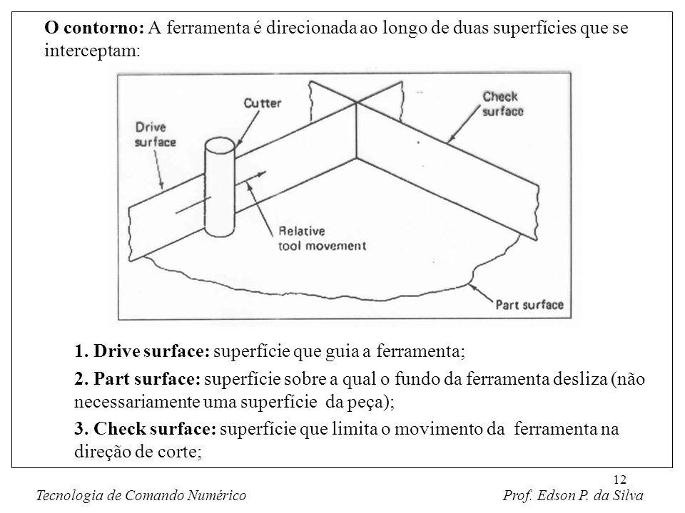 12 O contorno: A ferramenta é direcionada ao longo de duas superfícies que se interceptam: 1. Drive surface: superfície que guia a ferramenta; 2. Part