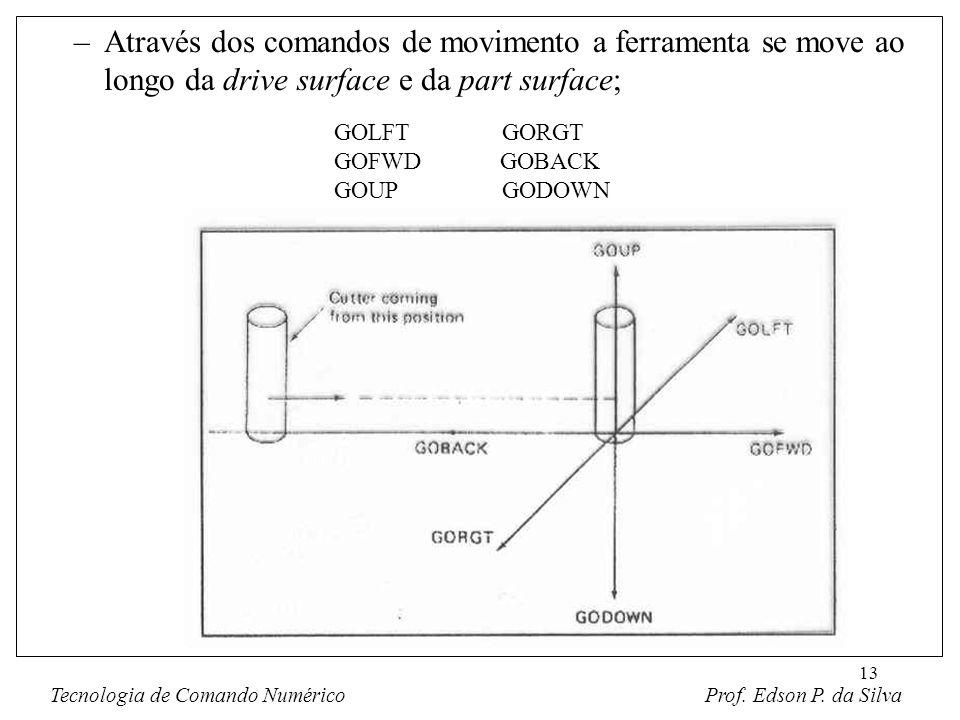 13 –Através dos comandos de movimento a ferramenta se move ao longo da drive surface e da part surface; Tecnologia de Comando Numérico Prof. Edson P.