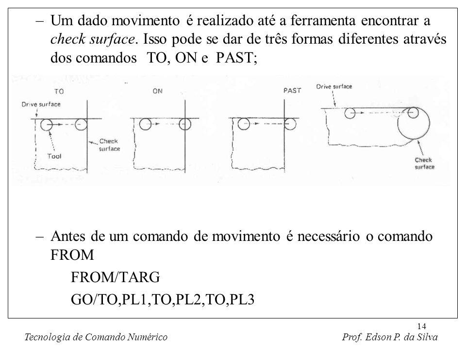 14 –Um dado movimento é realizado até a ferramenta encontrar a check surface. Isso pode se dar de três formas diferentes através dos comandos TO, ON e