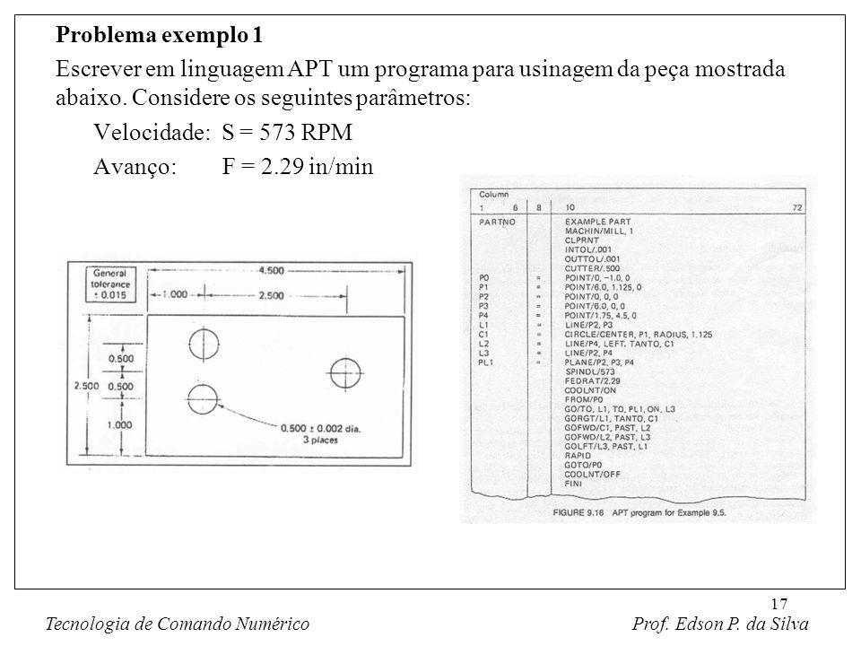 17 Problema exemplo 1 Escrever em linguagem APT um programa para usinagem da peça mostrada abaixo. Considere os seguintes parâmetros: Velocidade: S =