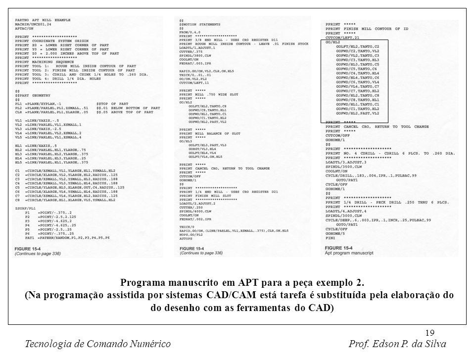 19 Tecnologia de Comando Numérico Prof. Edson P. da Silva Programa manuscrito em APT para a peça exemplo 2. (Na programação assistida por sistemas CAD