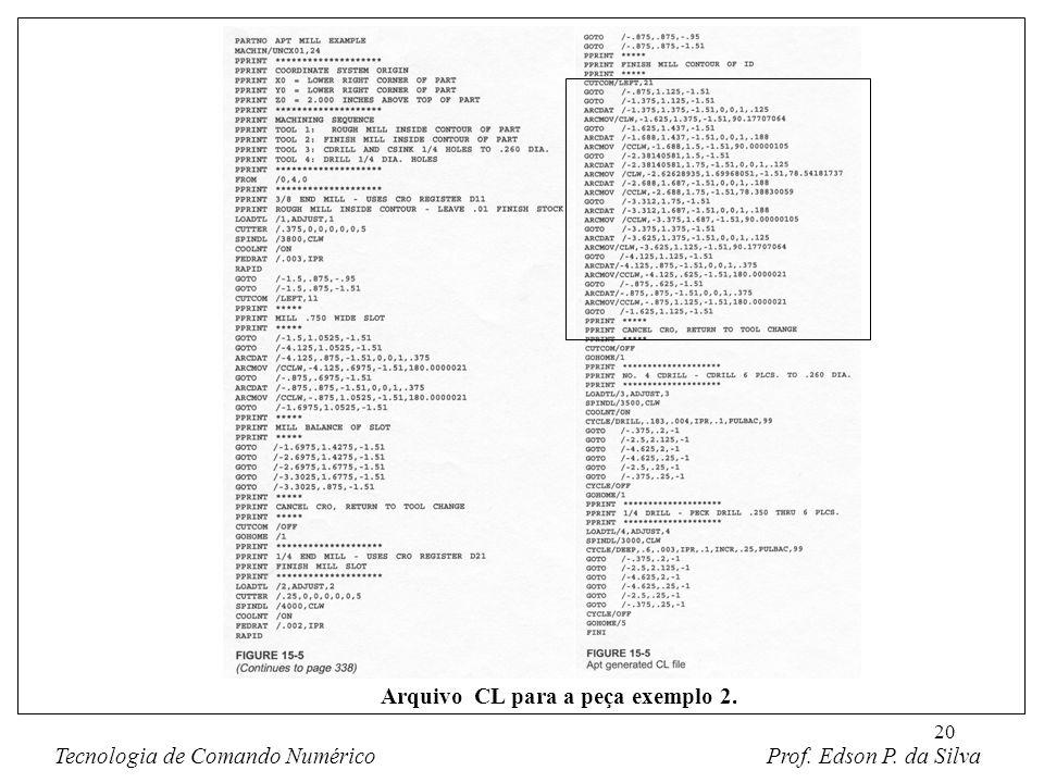 20 Tecnologia de Comando Numérico Prof. Edson P. da Silva Arquivo CL para a peça exemplo 2.
