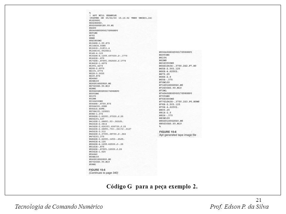 21 Tecnologia de Comando Numérico Prof. Edson P. da Silva Código G para a peça exemplo 2.