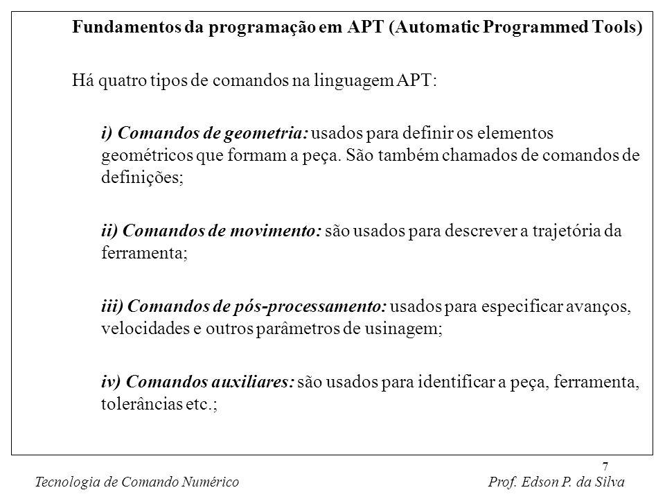 7 Fundamentos da programação em APT (Automatic Programmed Tools) Há quatro tipos de comandos na linguagem APT: i) Comandos de geometria: usados para d
