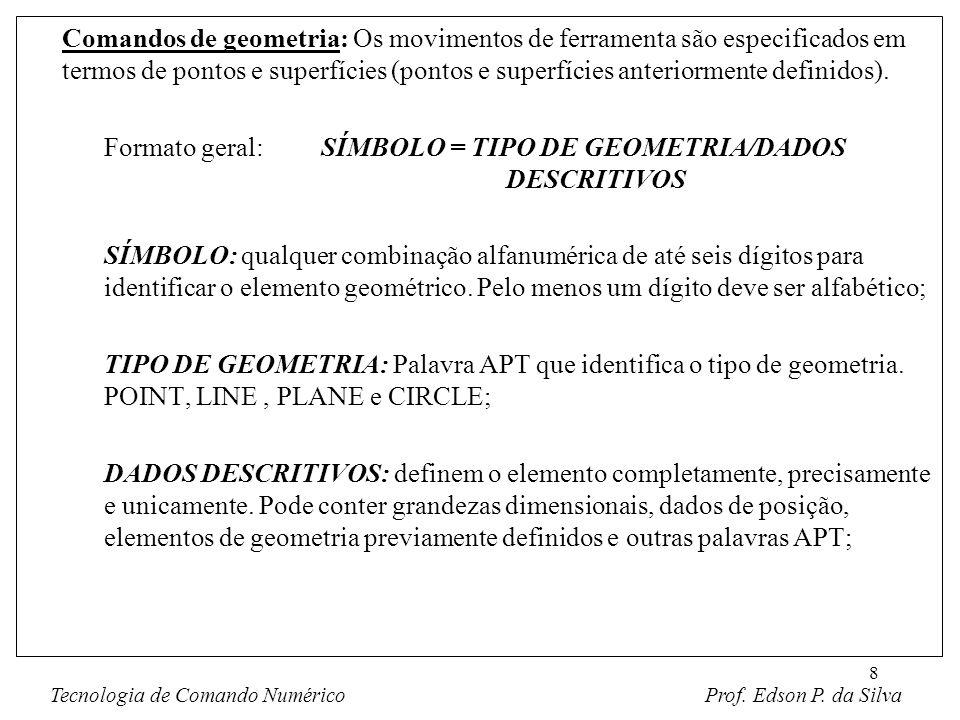 8 Comandos de geometria: Os movimentos de ferramenta são especificados em termos de pontos e superfícies (pontos e superfícies anteriormente definidos