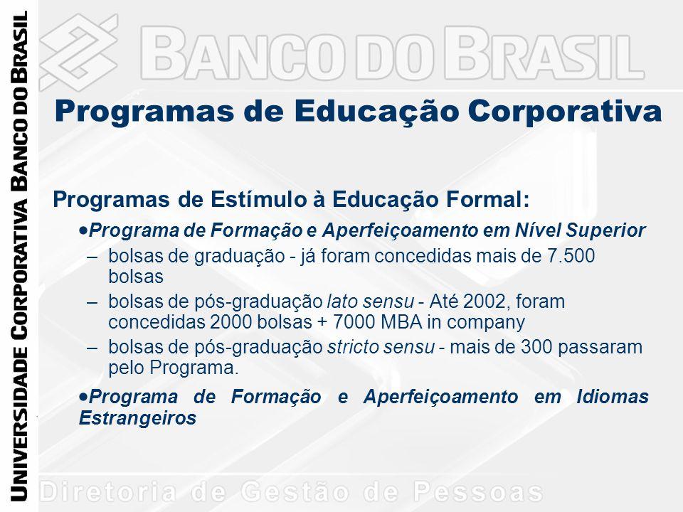 Programas de Educação Corporativa Programas de Estímulo à Educação Formal:  Programa de Formação e Aperfeiçoamento em Nível Superior –bolsas de gradu