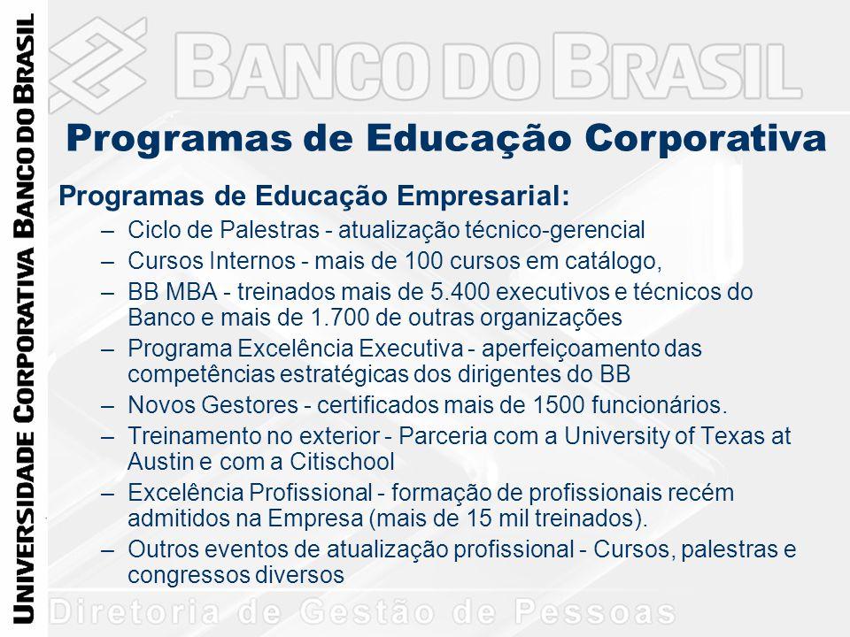 Programas de Educação Empresarial: –Ciclo de Palestras - atualização técnico-gerencial –Cursos Internos - mais de 100 cursos em catálogo, –BB MBA - tr