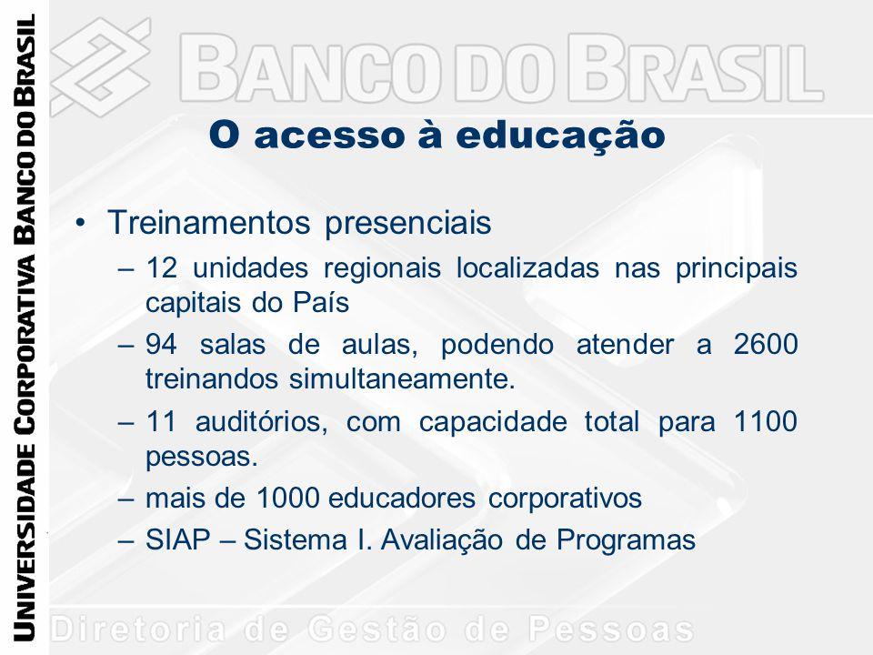 O acesso à educação Treinamentos presenciais –12 unidades regionais localizadas nas principais capitais do País –94 salas de aulas, podendo atender a