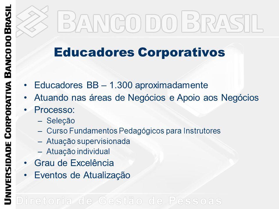 Educadores Corporativos Educadores BB – 1.300 aproximadamente Atuando nas áreas de Negócios e Apoio aos Negócios Processo: –Seleção –Curso Fundamentos