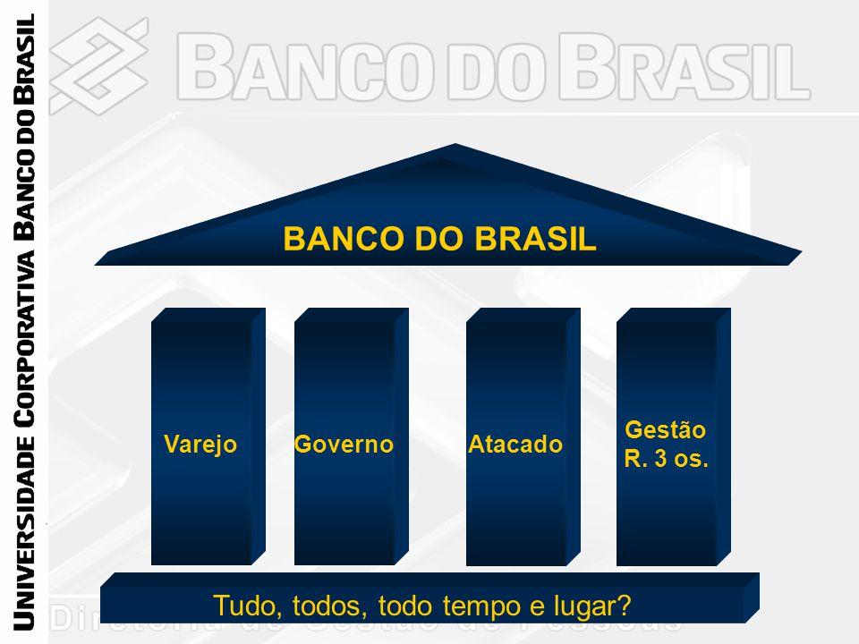 GESTÃO DE PESSOAS ATRAÇÃO MANUTENÇÃO DESENVOLVIMENTO
