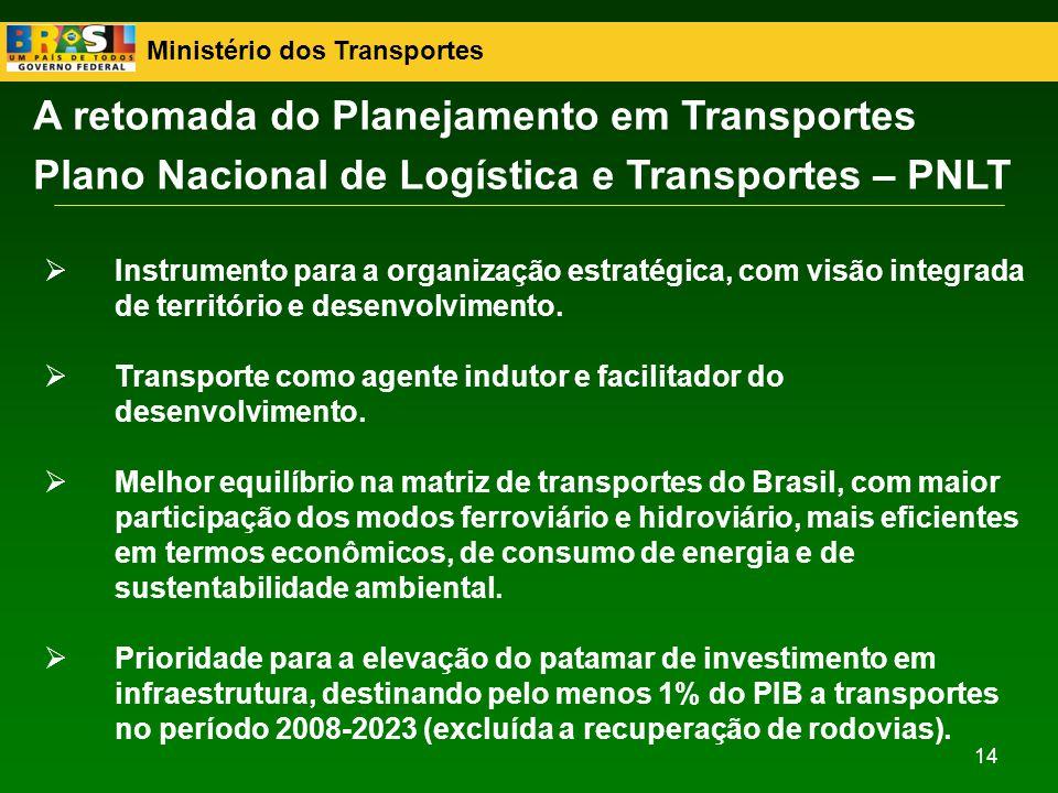Ministério dos Transportes 14  Instrumento para a organização estratégica, com visão integrada de território e desenvolvimento.  Transporte como age