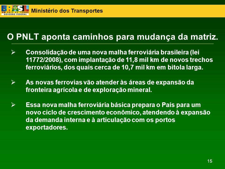 Ministério dos Transportes 15 O PNLT aponta caminhos para mudança da matriz.  Consolidação de uma nova malha ferroviária brasileira (lei 11772/2008),
