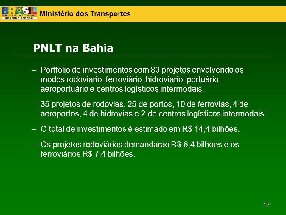 Ministério dos Transportes 17 –Portfólio de investimentos com 80 projetos envolvendo os modos rodoviário, ferroviário, hidroviário, portuário, aeropor