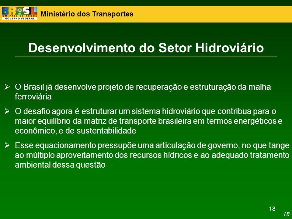 Ministério dos Transportes 18  O Brasil já desenvolve projeto de recuperação e estruturação da malha ferroviária  O desafio agora é estruturar um si
