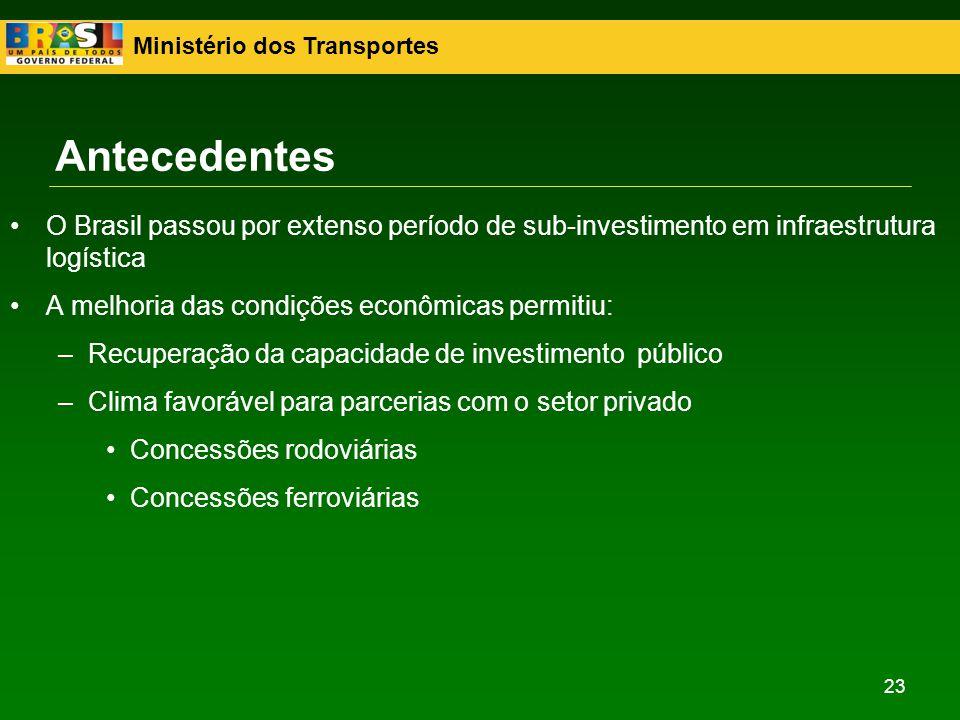 Ministério dos Transportes 23 O Brasil passou por extenso período de sub-investimento em infraestrutura logística A melhoria das condições econômicas