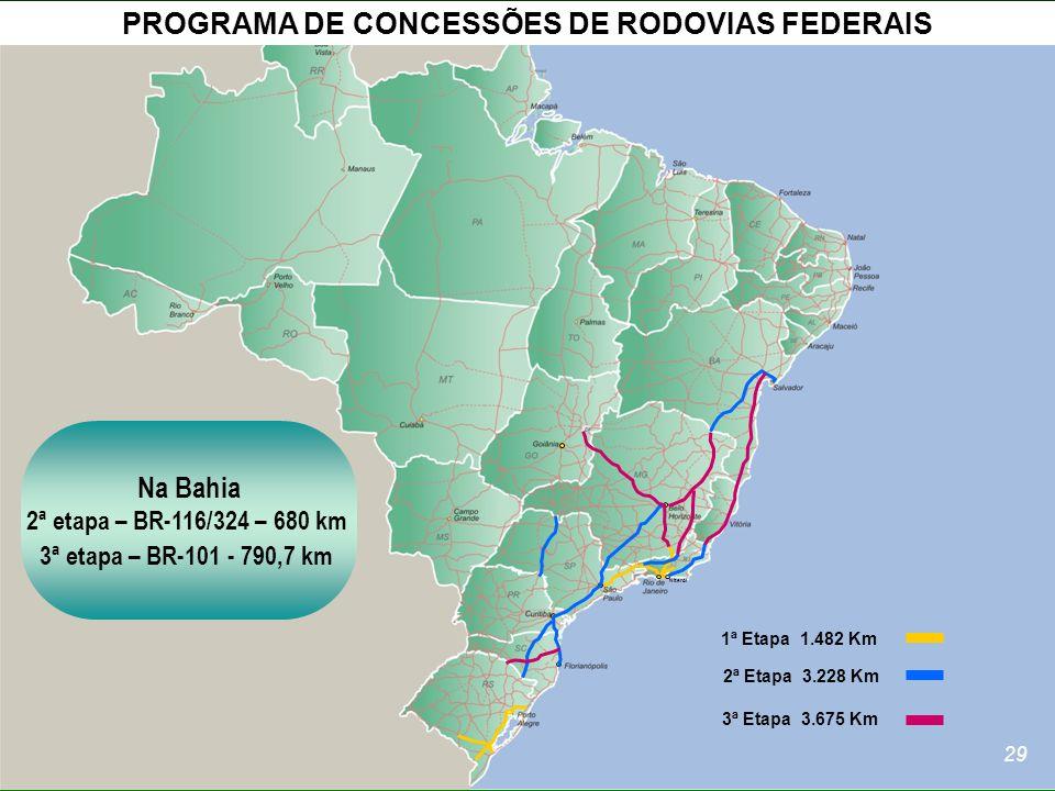 Ministério dos Transportes 29 PROGRAMA DE CONCESSÕES DE RODOVIAS FEDERAIS 29 Niterói 2ª Etapa 3.228 Km 3ª Etapa 3.675 Km 1ª Etapa 1.482 Km Na Bahia 2ª