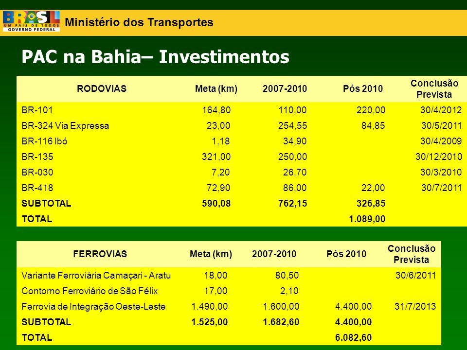 Ministério dos Transportes 32 PAC na Bahia– Investimentos FERROVIASMeta (km)2007-2010Pós 2010 Conclusão Prevista Variante Ferroviária Camaçari - Aratu