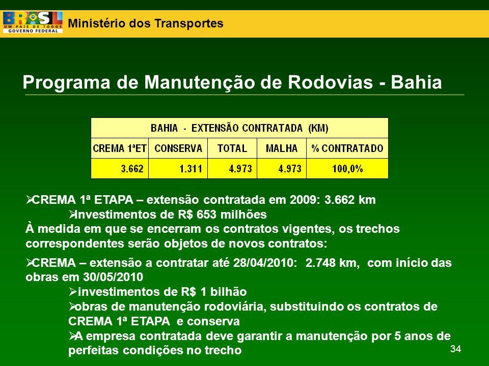 Ministério dos Transportes 34 Programa de Manutenção de Rodovias - Bahia  CREMA 1ª ETAPA – extensão contratada em 2009: 3.662 km  Investimentos de R