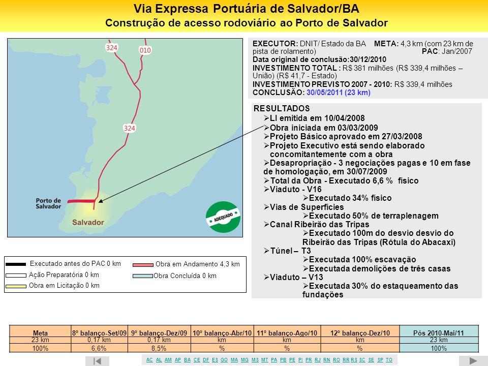 37 Via Expressa Portuária de Salvador/BA Construção de acesso rodoviário ao Porto de Salvador Meta8º balanço-Set/099º balanço-Dez/0910º balanço-Abr/10