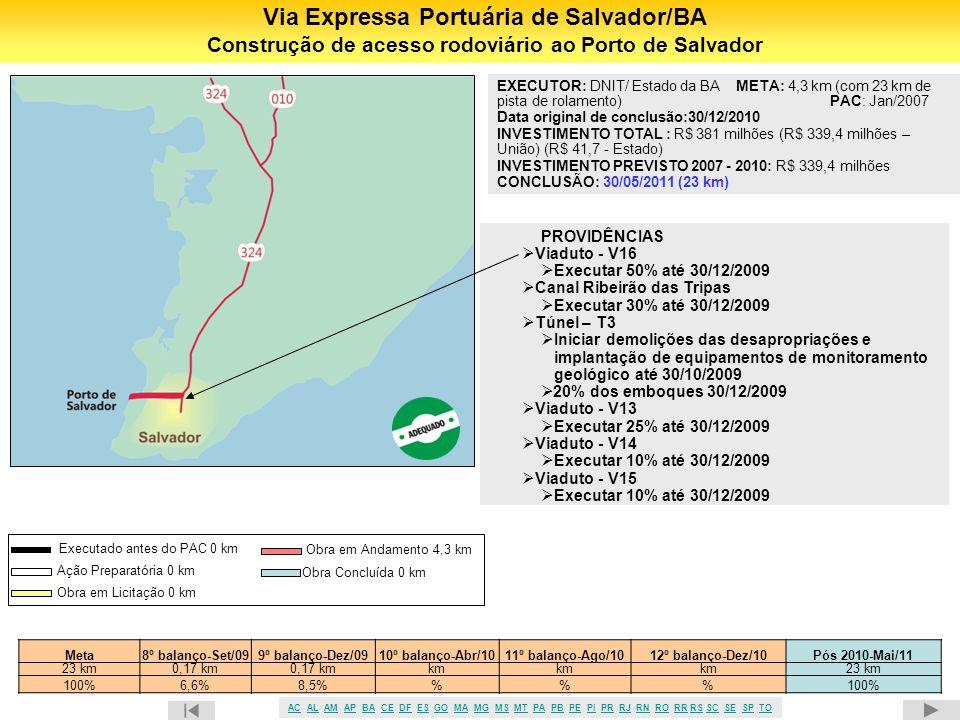 38 Via Expressa Portuária de Salvador/BA Construção de acesso rodoviário ao Porto de Salvador PROVIDÊNCIAS  Viaduto - V16  Executar 50% até 30/12/20