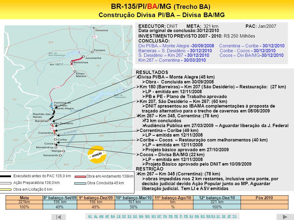 40 BR-135/PI/BA/MG (Trecho BA) Construção Divisa PI/BA – Divisa BA/MG Meta8º balanço-Set/099º balanço-Dez/0910º balanço-Mar/1011º balanço-Ago/1012º ba