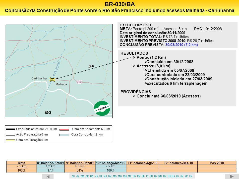 42 BR-030/BA Conclusão da Construção de Ponte sobre o Rio São Francisco incluindo acessos Malhada - Carinhanha Meta8º balanço-Set/099º balanço-Dez/091