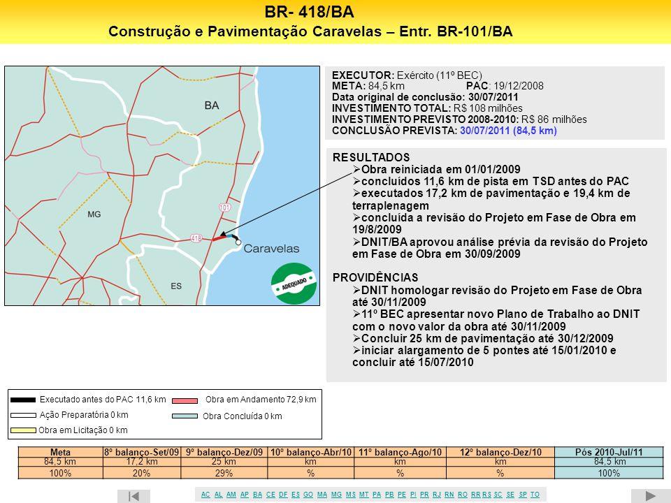 43 BR- 418/BA Construção e Pavimentação Caravelas – Entr. BR-101/BA Meta8º balanço-Set/099º balanço-Dez/0910º balanço-Abr/1011º balanço-Ago/1012º bala