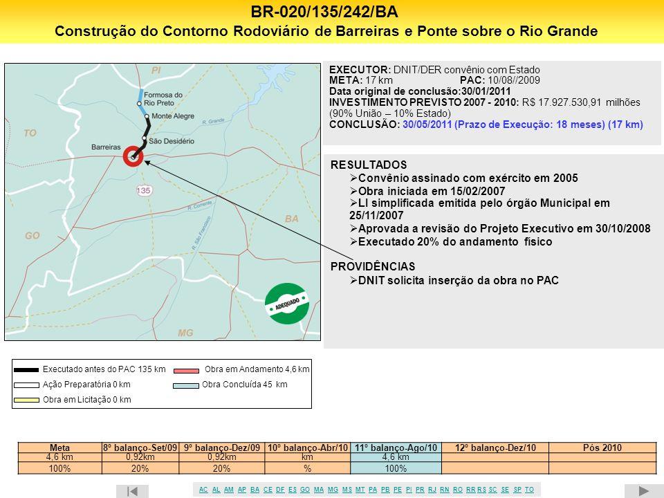 44 BR-020/135/242/BA Construção do Contorno Rodoviário de Barreiras e Ponte sobre o Rio Grande Meta8º balanço-Set/099º balanço-Dez/0910º balanço-Abr/1