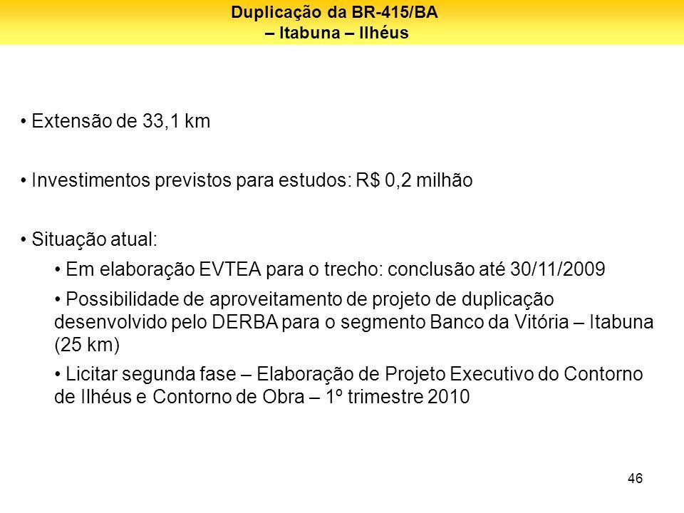 46 Extensão de 33,1 km Investimentos previstos para estudos: R$ 0,2 milhão Situação atual: Em elaboração EVTEA para o trecho: conclusão até 30/11/2009