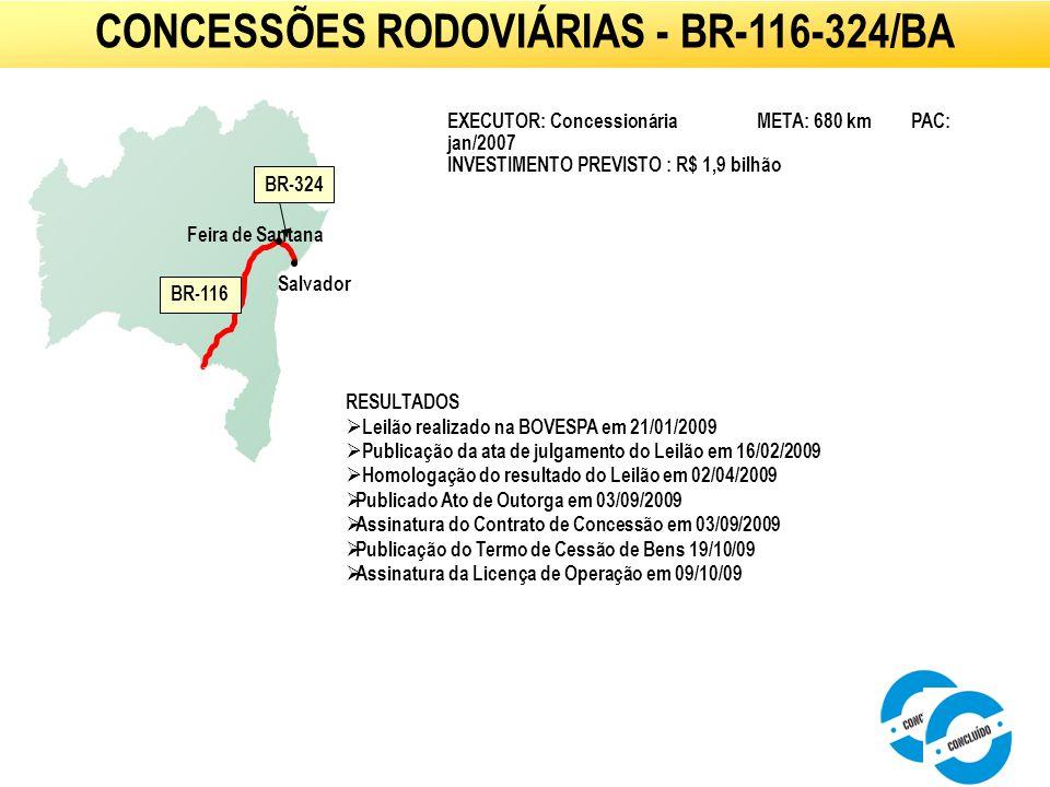 52 EXECUTOR: ConcessionáriaMETA: 680 kmPAC: jan/2007 INVESTIMENTO PREVISTO : R$ 1,9 bilhão Salvador Feira de Santana BR-324 BR-116 CONCESSÕES RODOVIÁR