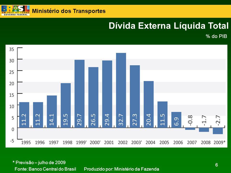 Ministério dos Transportes 6 Fonte: Banco Central do BrasilProduzido por: Ministério da Fazenda Dívida Externa Líquida Total % do PIB * Previsão – jul