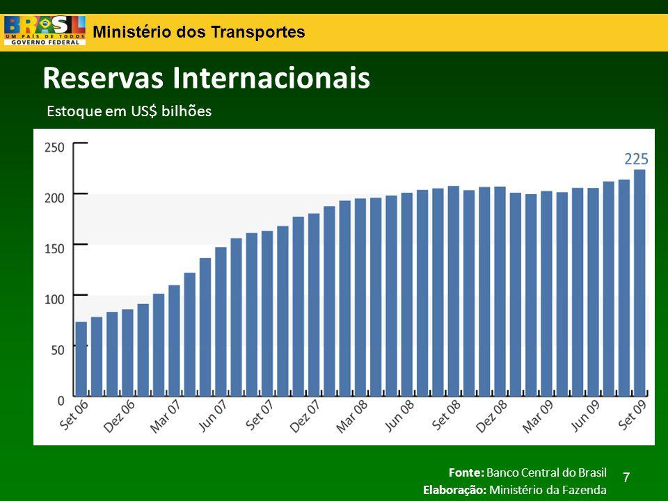 Ministério dos Transportes 7 Reservas Internacionais Fonte: Banco Central do Brasil Elaboração: Ministério da Fazenda Estoque em US$ bilhões