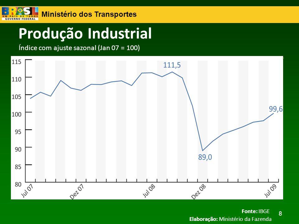 Ministério dos Transportes 9 Taxas de Juros % ao ano *Swap pré-di 360 / Expectativas para o IPCA nos próximos 12 meses.