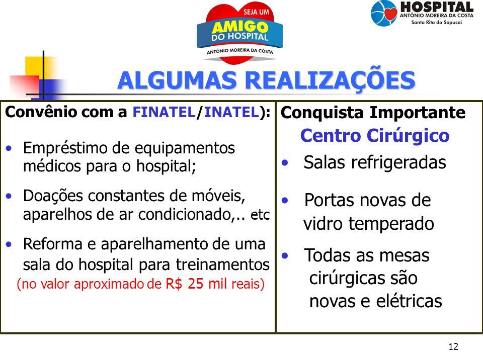 12 ALGUMAS REALIZAÇÕES Convênio com a FINATEL/INATEL): Empréstimo de equipamentos médicos para o hospital; Doações constantes de móveis, aparelhos de
