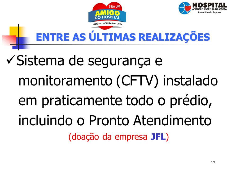 13 ENTRE AS ÚLTIMAS REALIZAÇÕES Sistema de segurança e monitoramento (CFTV) instalado em praticamente todo o prédio, incluindo o Pronto Atendimento (d