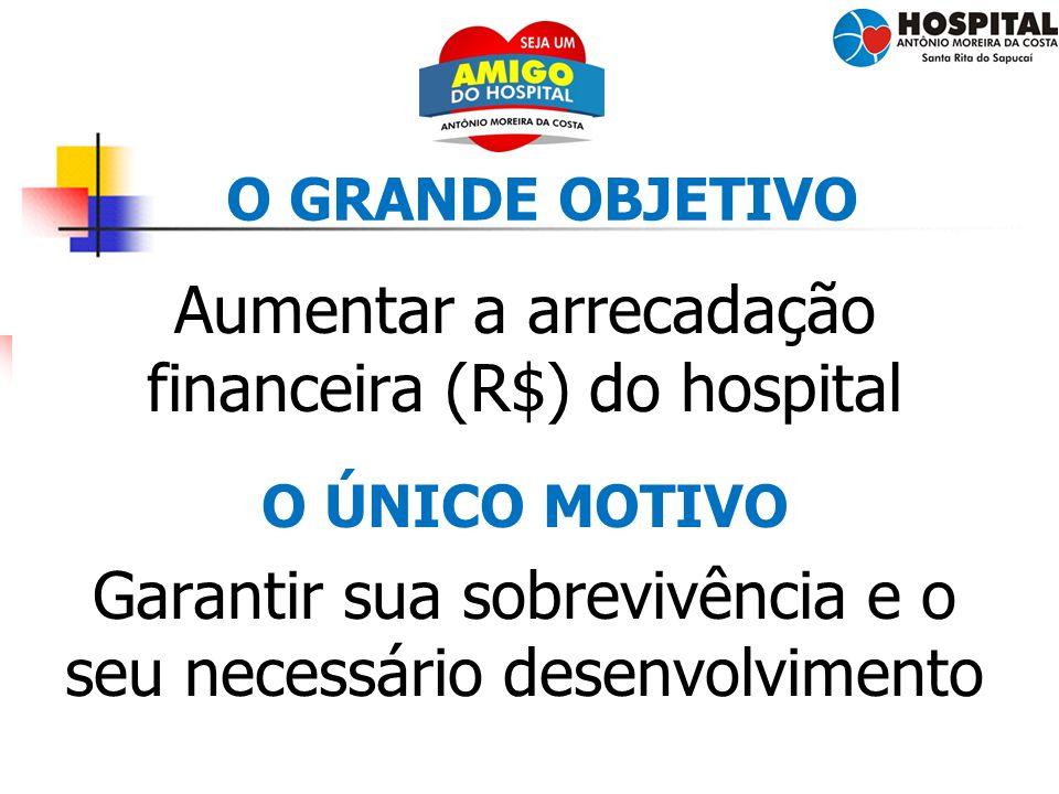 2 O GRANDE OBJETIVO Aumentar a arrecadação financeira (R$) do hospital O ÚNICO MOTIVO Garantir sua sobrevivência e o seu necessário desenvolvimento