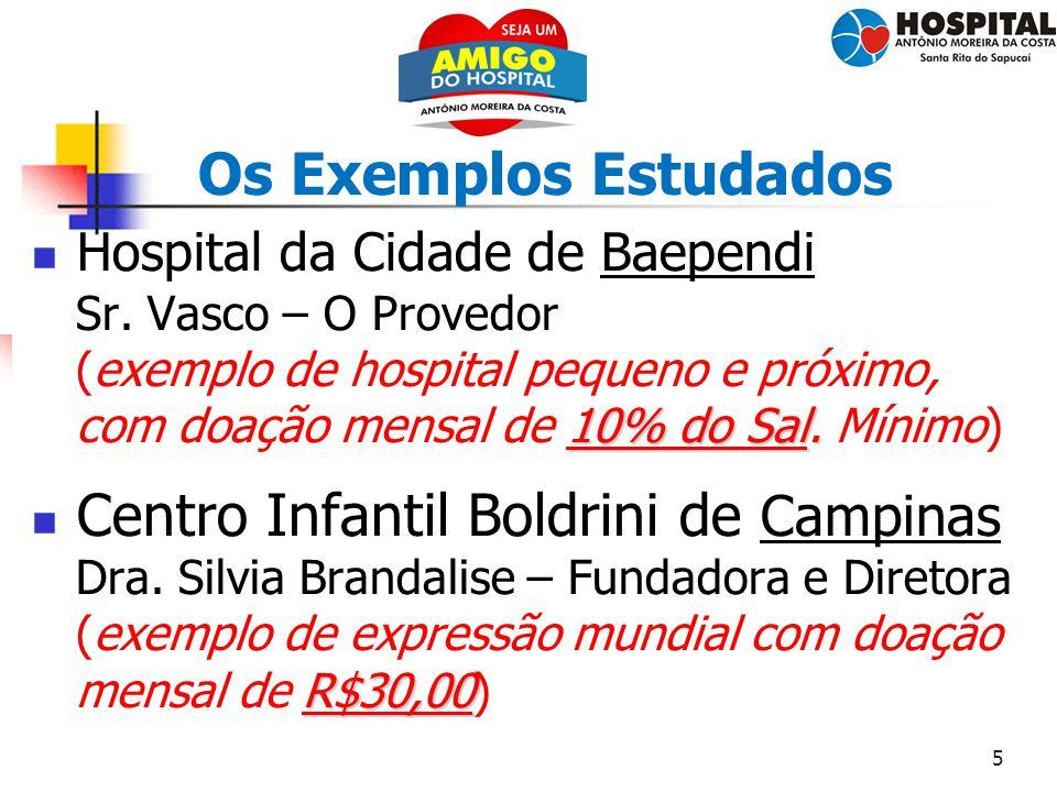 5 Os Exemplos Estudados Hospital da Cidade de Baependi Sr. Vasco – O Provedor (exemplo de hospital pequeno e próximo, 10% do Sal. com doação mensal de