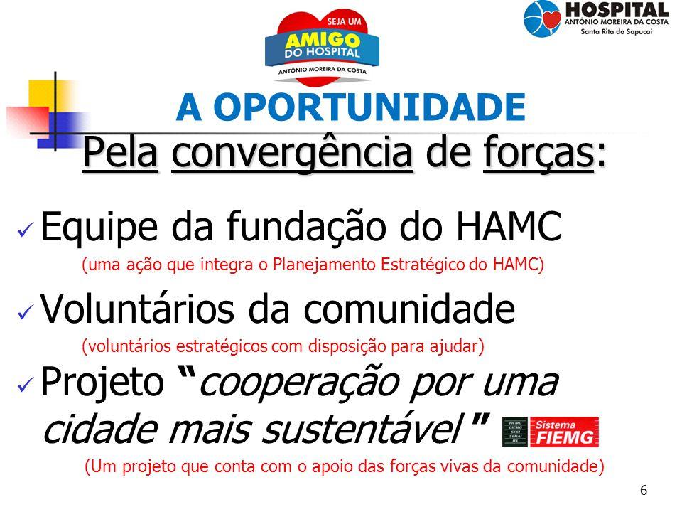 6 A OPORTUNIDADE Pela convergência de forças: Equipe da fundação do HAMC (uma ação que integra o Planejamento Estratégico do HAMC) Voluntários da comu
