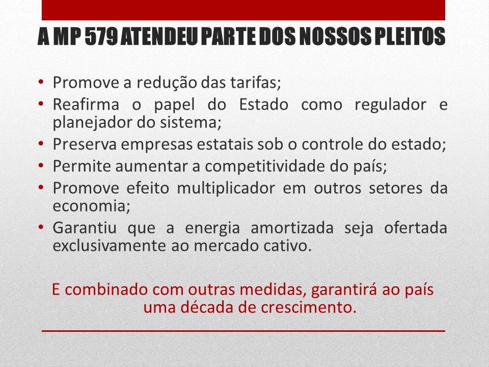 A MP 579 ATENDEU PARTE DOS NOSSOS PLEITOS Promove a redução das tarifas; Reafirma o papel do Estado como regulador e planejador do sistema; Preserva empresas estatais sob o controle do estado; Permite aumentar a competitividade do país; Promove efeito multiplicador em outros setores da economia; Garantiu que a energia amortizada seja ofertada exclusivamente ao mercado cativo.