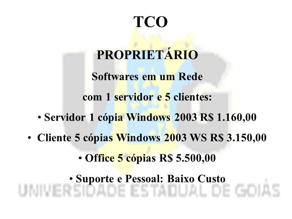 TCO PROPRIETÁRIO Softwares em um Rede com 1 servidor e 5 clientes: Servidor 1 cópia Windows 2003 R$ 1.160,00 Cliente 5 cópias Windows 2003 WS R$ 3.150,00 Office 5 cópias R$ 5.500,00 Suporte e Pessoal: Baixo Custo