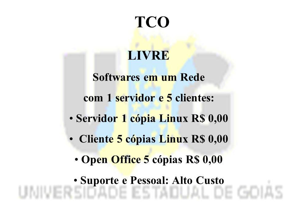 TCO LIVRE Softwares em um Rede com 1 servidor e 5 clientes: Servidor 1 cópia Linux R$ 0,00 Cliente 5 cópias Linux R$ 0,00 Open Office 5 cópias R$ 0,00 Suporte e Pessoal: Alto Custo
