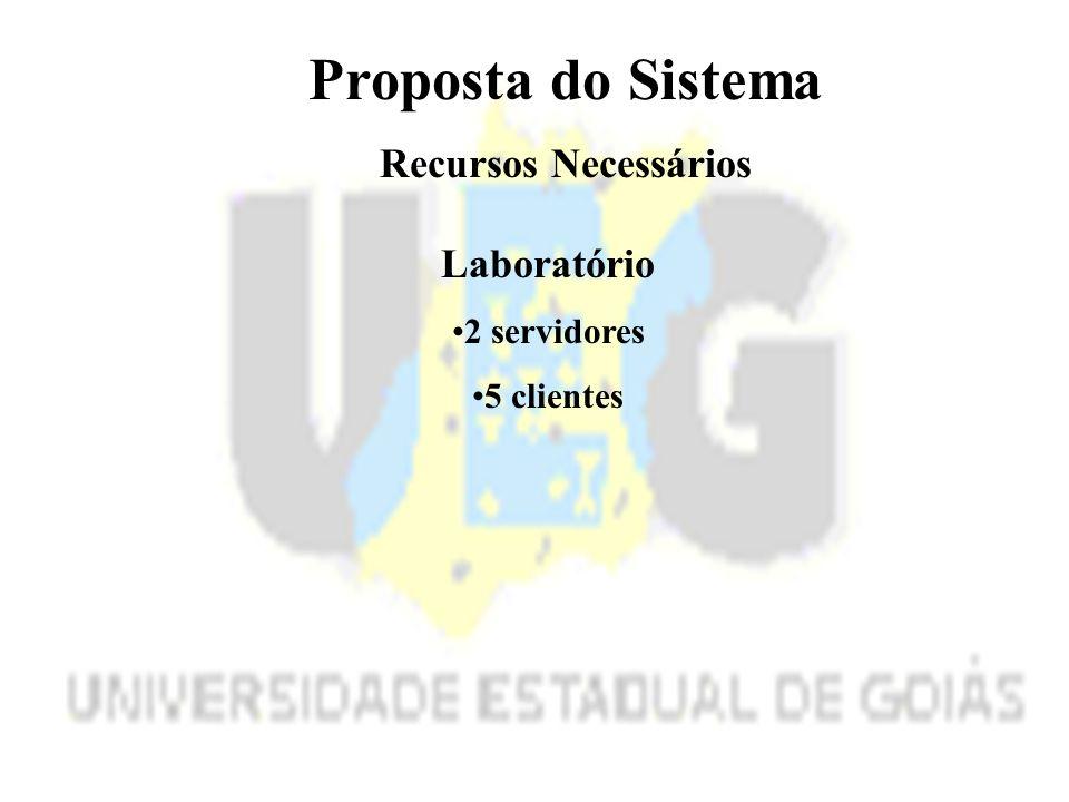 Proposta do Sistema Recursos Necessários Laboratório 2 servidores 5 clientes