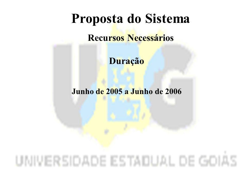 Proposta do Sistema Recursos Necessários Duração Junho de 2005 a Junho de 2006
