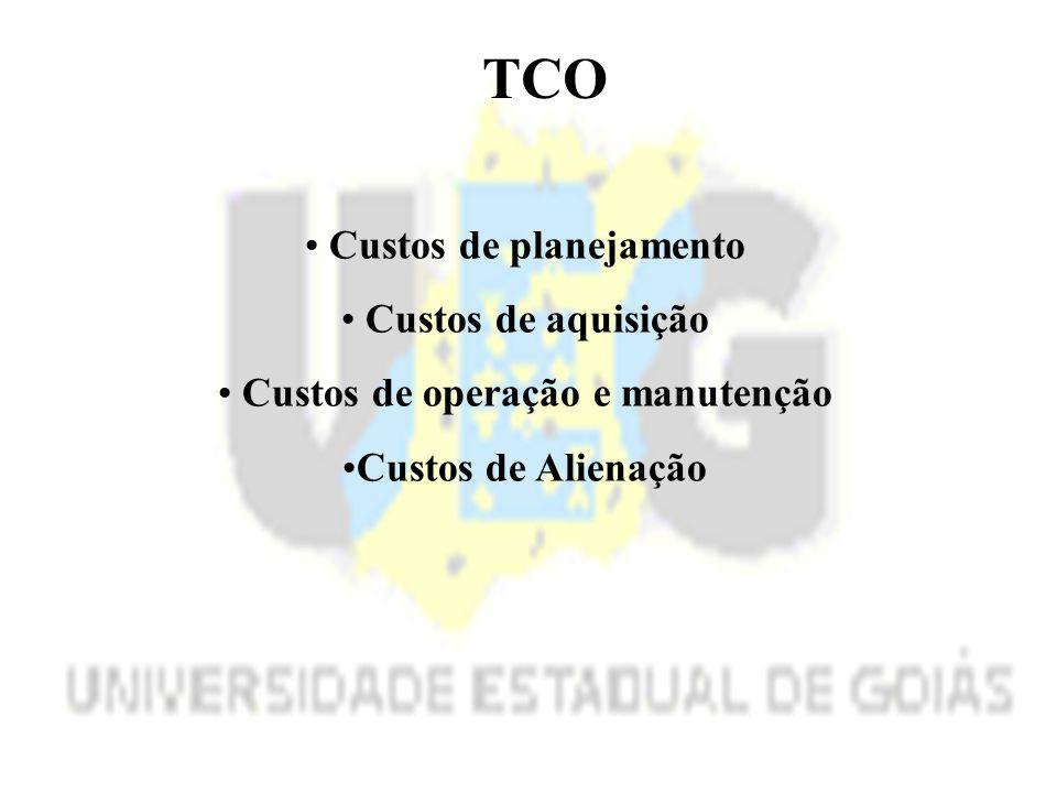 TCO Custos de planejamento Custos de aquisição Custos de operação e manutenção Custos de Alienação