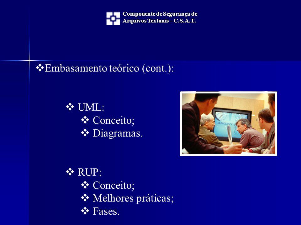  Embasamento teórico (cont.):  UML:  Conceito;  Diagramas.  RUP:  Conceito;  Melhores práticas;  Fases. Componente de Segurança de Arquivos Te