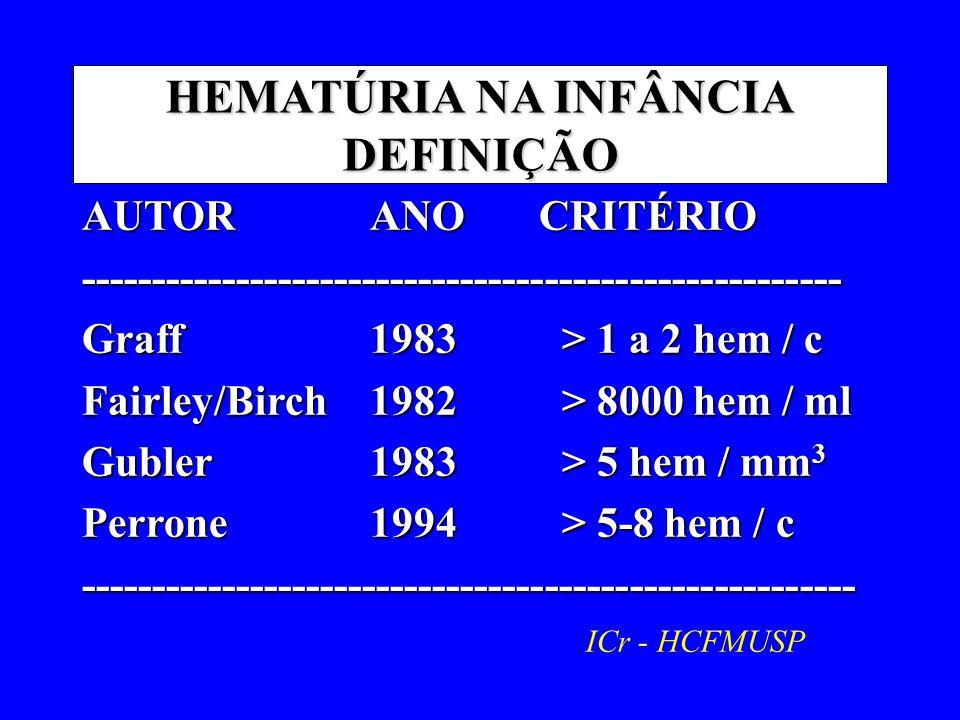 Hematúria Distúrbio metabólico Glomerulopatias I.T.U.