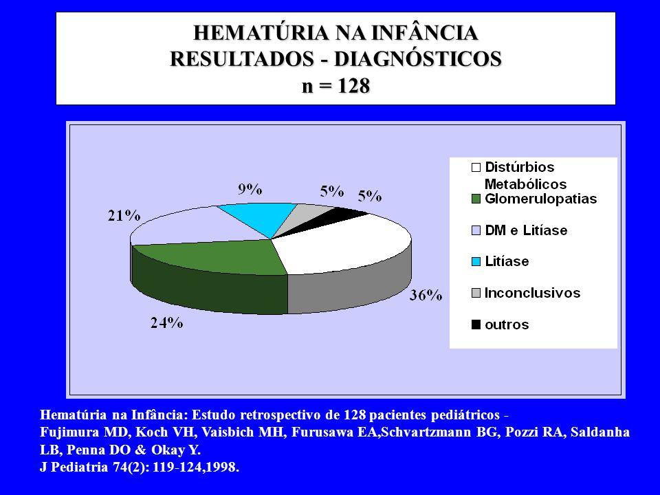 HEMATÚRIA NA INFÂNCIA RESULTADOS - Diagnósticos das Glomerulopatias - n = 31 Hematúria na Infância: Estudo retrospectivo de 128 pacientes pediátricos - Fujimura MD, Koch VH, Vaisbich MH, Furusawa EA,Schvartzmann BG, Pozzi RA, Saldanha LB, Penna DO & Okay Y.