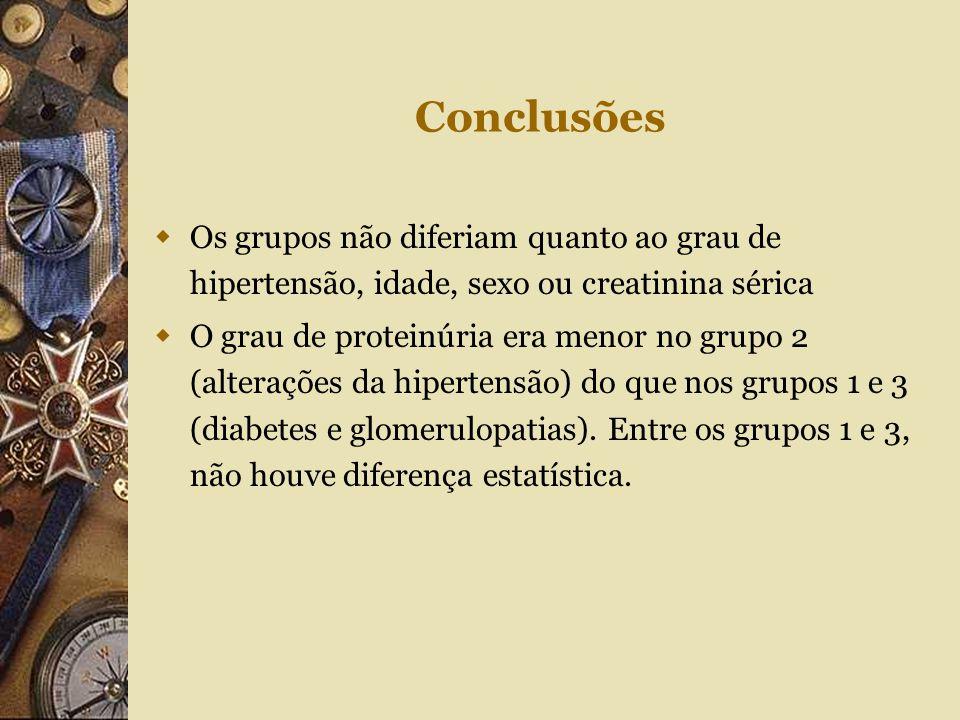 Conclusões  Os grupos não diferiam quanto ao grau de hipertensão, idade, sexo ou creatinina sérica  O grau de proteinúria era menor no grupo 2 (alte