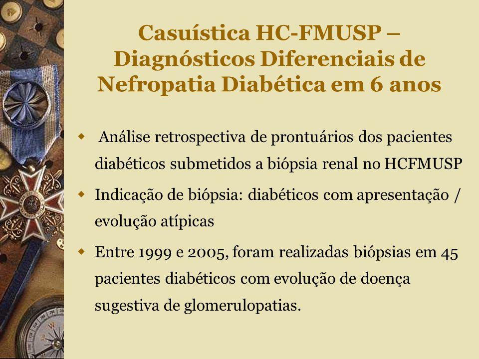 Casuística HC-FMUSP – Diagnósticos Diferenciais de Nefropatia Diabética em 6 anos  Análise retrospectiva de prontuários dos pacientes diabéticos subm