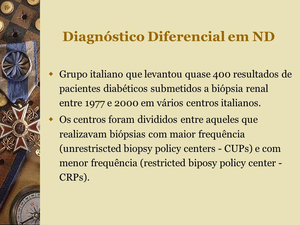 Diagnóstico Diferencial em ND  Grupo italiano que levantou quase 400 resultados de pacientes diabéticos submetidos a biópsia renal entre 1977 e 2000